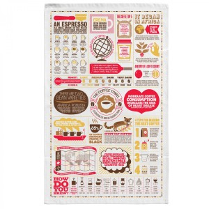 the-coffee-tea-towel_2
